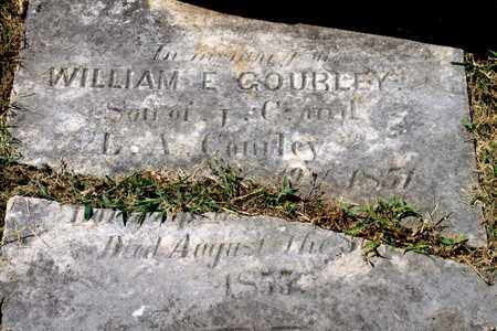 GOURLEY, WILLIAM E. (CLOSE UP) - Blount County, Tennessee | WILLIAM E. (CLOSE UP) GOURLEY - Tennessee Gravestone Photos
