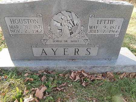 AYERS, LETTIE - Campbell County, Tennessee | LETTIE AYERS - Tennessee Gravestone Photos