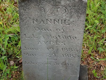 AYERS, NANNIE - Campbell County, Tennessee   NANNIE AYERS - Tennessee Gravestone Photos