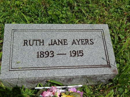 AYERS, RUTH JANE - Campbell County, Tennessee   RUTH JANE AYERS - Tennessee Gravestone Photos