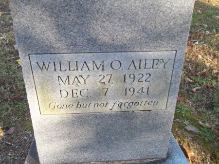 AILEY, WILLIAM O. - Jefferson County, Tennessee | WILLIAM O. AILEY - Tennessee Gravestone Photos
