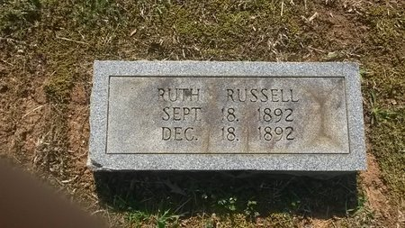 RUSSELL, RUTH - Jefferson County, Tennessee   RUTH RUSSELL - Tennessee Gravestone Photos