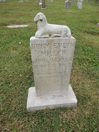 MILLER, RUBY EVLYN - Knox County, Tennessee | RUBY EVLYN MILLER - Tennessee Gravestone Photos