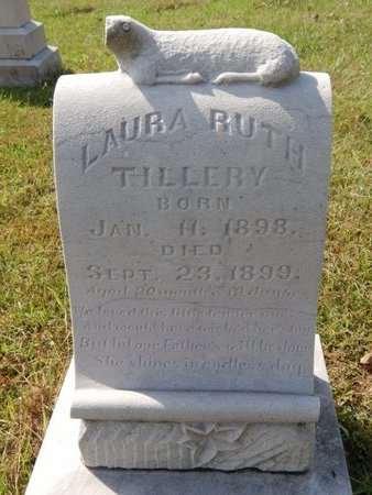 TILLERY, LAURA RUTH - Knox County, Tennessee | LAURA RUTH TILLERY - Tennessee Gravestone Photos