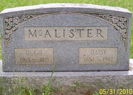 MCALISTER, HUGH - Lincoln County, Tennessee | HUGH MCALISTER - Tennessee Gravestone Photos