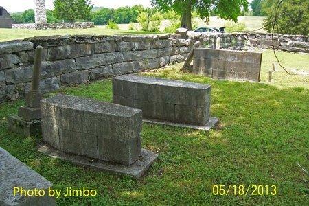 RENEGAR, CHILDREN - Lincoln County, Tennessee | CHILDREN RENEGAR - Tennessee Gravestone Photos
