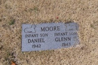 MOORE, DANIEL - Loudon County, Tennessee | DANIEL MOORE - Tennessee Gravestone Photos