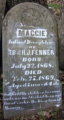 FENNER, MAGGIE - Madison County, Tennessee   MAGGIE FENNER - Tennessee Gravestone Photos