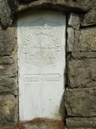 CAMPBELL (VETERAN RW), DAVID - Rhea County, Tennessee | DAVID CAMPBELL (VETERAN RW) - Tennessee Gravestone Photos