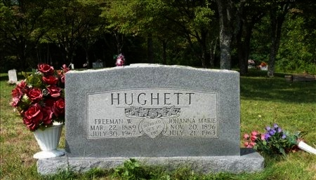 HUGHETT, FREEMAN WILLIAM - Scott County, Tennessee | FREEMAN WILLIAM HUGHETT - Tennessee Gravestone Photos