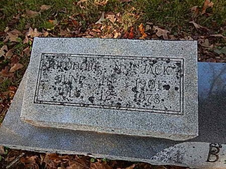 """BLAKEY, THEODORE N """"JACK"""" - Shelby County, Tennessee 