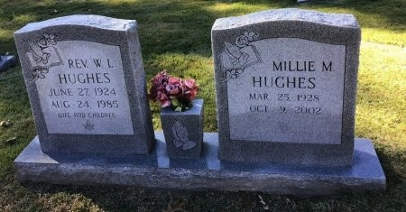 HUGHES, W. L. - Shelby County, Tennessee | W. L. HUGHES - Tennessee Gravestone Photos