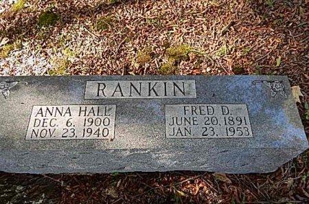 RANKIN, ANNA - Shelby County, Tennessee   ANNA RANKIN - Tennessee Gravestone Photos