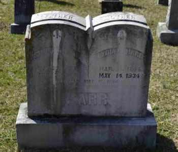 HARR, LYDIA C - Sullivan County, Tennessee | LYDIA C HARR - Tennessee Gravestone Photos