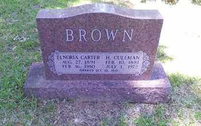 BROWN, ELNORIA - Bowie County, Texas | ELNORIA BROWN - Texas Gravestone Photos