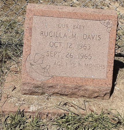 DAVIS, RUCILLA M - Bowie County, Texas | RUCILLA M DAVIS - Texas Gravestone Photos