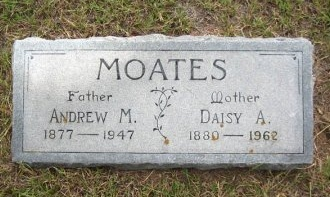 BOND MOATES, DAISY - Erath County, Texas | DAISY BOND MOATES - Texas Gravestone Photos
