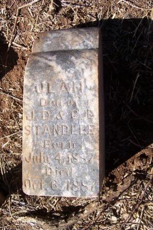 STANDLEE, ULAH - Foard County, Texas | ULAH STANDLEE - Texas Gravestone Photos