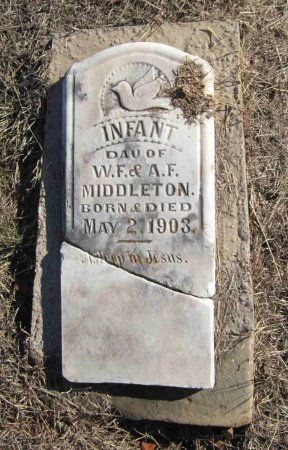 MIDDLETON, INFANT DAUGHTER - Jack County, Texas | INFANT DAUGHTER MIDDLETON - Texas Gravestone Photos