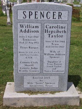 SPENCER, CAROLINE HEPZIBETH - Kimble County, Texas | CAROLINE HEPZIBETH SPENCER - Texas Gravestone Photos