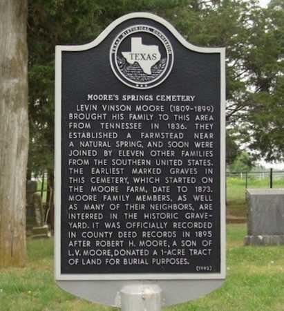 *HISTORIC MARKER,  - Lamar County, Texas |  *HISTORIC MARKER - Texas Gravestone Photos