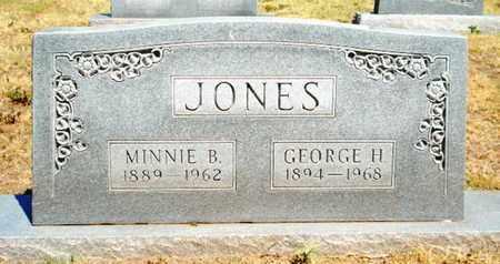 JONES, GEORGE HENRY - Lubbock County, Texas   GEORGE HENRY JONES - Texas Gravestone Photos