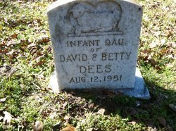 DEES, INFANT DAUGHTER - Milam County, Texas   INFANT DAUGHTER DEES - Texas Gravestone Photos