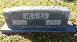HARTLEY HUGHES, LIZZIE MAE - Milam County, Texas | LIZZIE MAE HARTLEY HUGHES - Texas Gravestone Photos