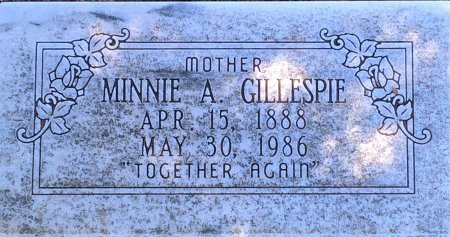 COSBY GILLESPIE, MINNIE A - Nolan County, Texas | MINNIE A COSBY GILLESPIE - Texas Gravestone Photos