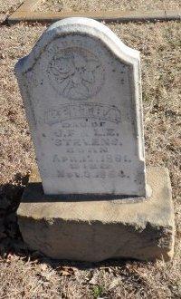 STEVENS, BERTHA - Parker County, Texas   BERTHA STEVENS - Texas Gravestone Photos