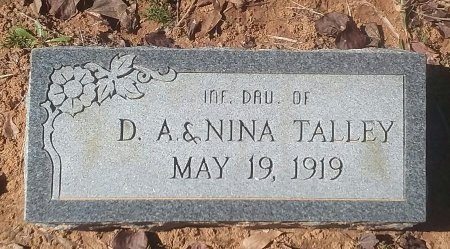 TALLEY, INFANT DAUGHTER - Titus County, Texas   INFANT DAUGHTER TALLEY - Texas Gravestone Photos