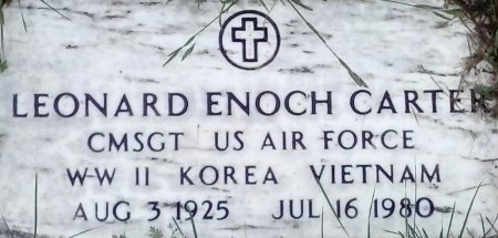 CARTER (VETERAN 3 WARS), LEONARD ENOCH  - Young County, Texas | LEONARD ENOCH  CARTER (VETERAN 3 WARS) - Texas Gravestone Photos