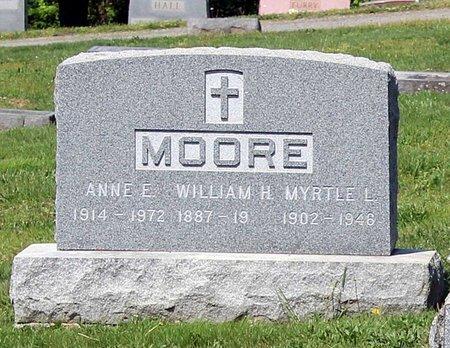 MOORE, WILLIAM H. - Alleghany County, Virginia   WILLIAM H. MOORE - Virginia Gravestone Photos
