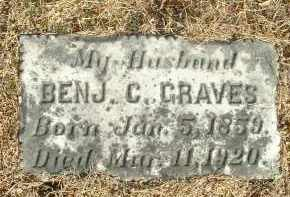 GRAVES, BENJAMIN C. - Charles City County, Virginia   BENJAMIN C. GRAVES - Virginia Gravestone Photos
