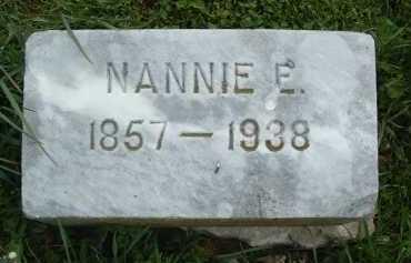 ARGABRITE, NANNIE E. - Montgomery County, Virginia | NANNIE E. ARGABRITE - Virginia Gravestone Photos