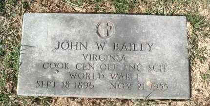 BAILEY, JOHN W. - Montgomery County, Virginia   JOHN W. BAILEY - Virginia Gravestone Photos