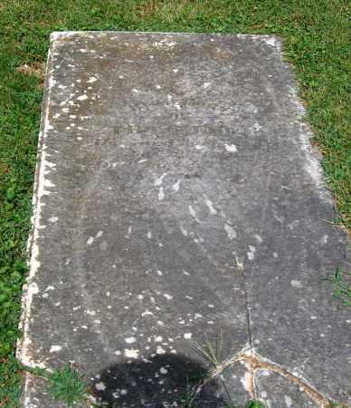 FUQUA, THOMAS - Powhatan County, Virginia   THOMAS FUQUA - Virginia Gravestone Photos