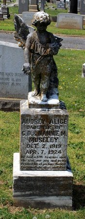 MOSELEY, AUDREY ALICE - Lynchburg (City of) County, Virginia | AUDREY ALICE MOSELEY - Virginia Gravestone Photos
