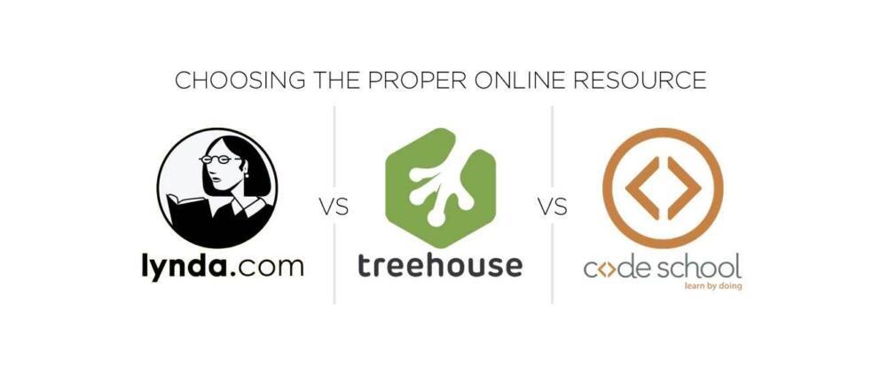 Choosing the proper online resource: Lynda vs Treehouse vs Code School Banner Image