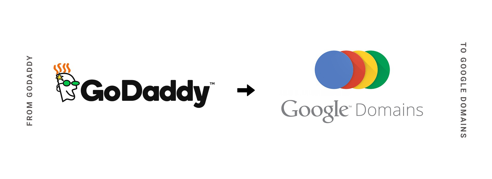 Transferring Domains away from GoDaddy to Google Domains