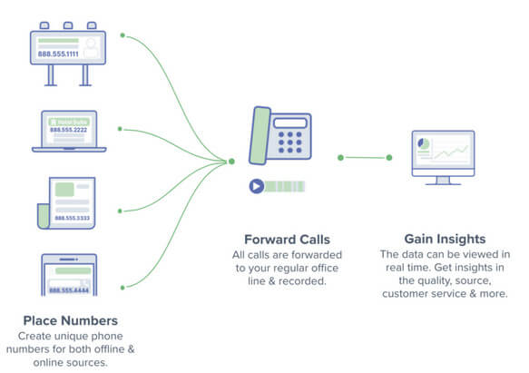 [xfield_alt-text-call-tracking-static]