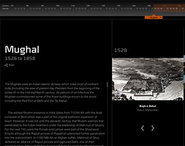 Mughal-timeline