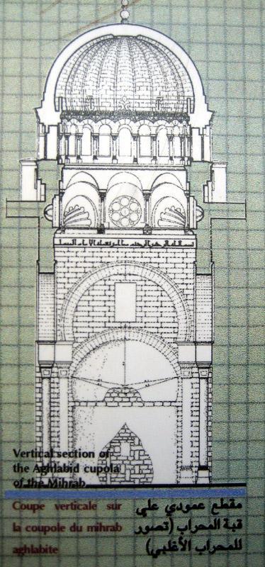 Zaytuna Mosque Section Through Mihrab Dome Archnet