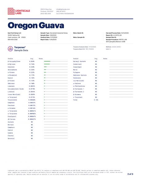 Oregon Guava COA Pg2