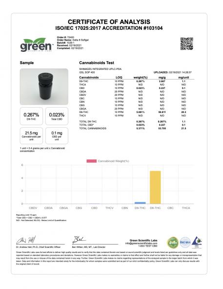 Sunstate Hemp Soft gel D8 COA