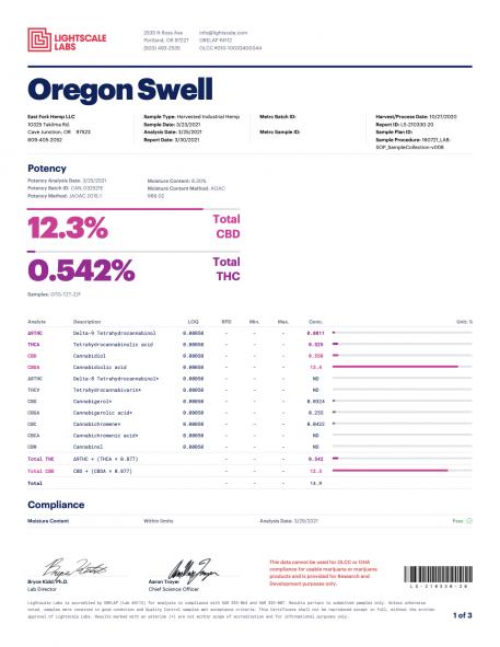 Oregon Swell COA pg1