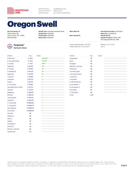 Oregon Swell COA pg2