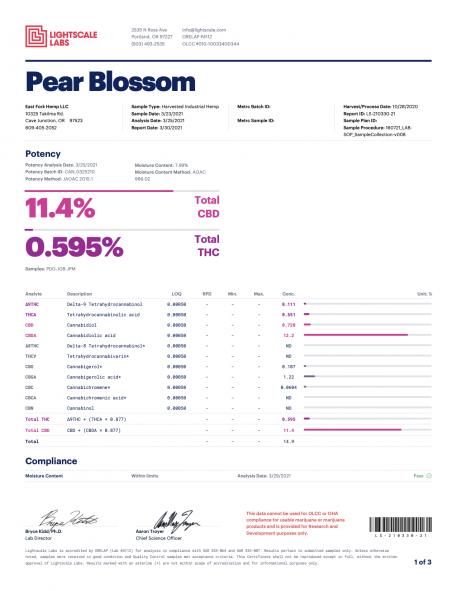 Pear Blossom COA pg1