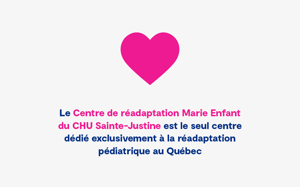 Statistique Centre Marie Enfant