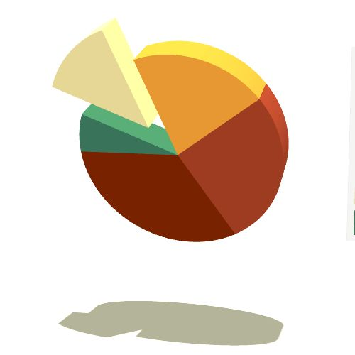 Animated Pie Chart